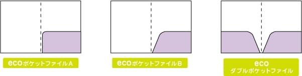 ecoポケットファイルの種類